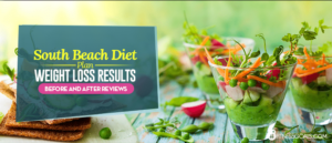 How to Lose 20 Pounds on the South Beach Diet!