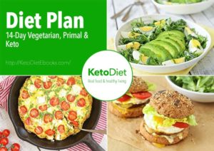 The most effective 3 days ketogenic Diet Meal Plan!